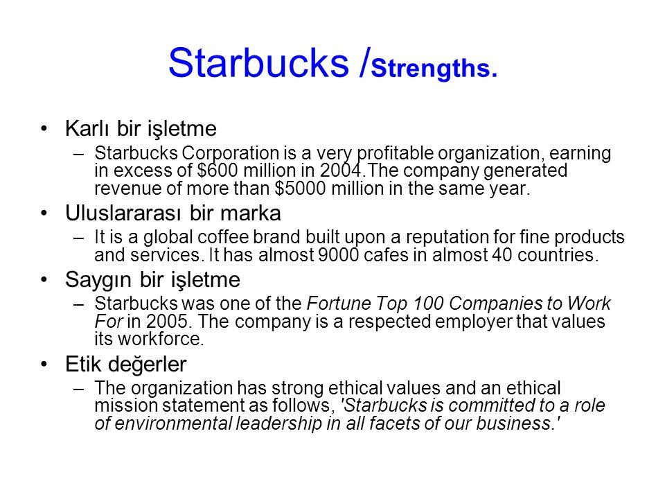 Starbucks /Strengths. Karlı bir işletme Uluslararası bir marka