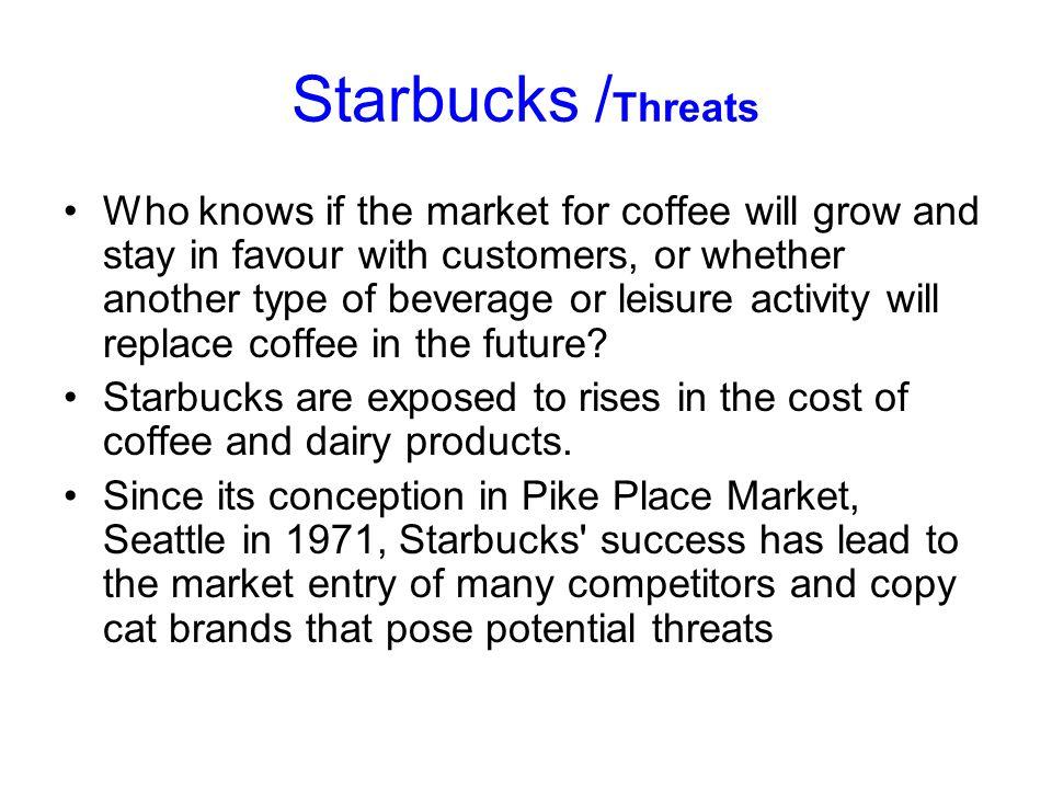 Starbucks /Threats