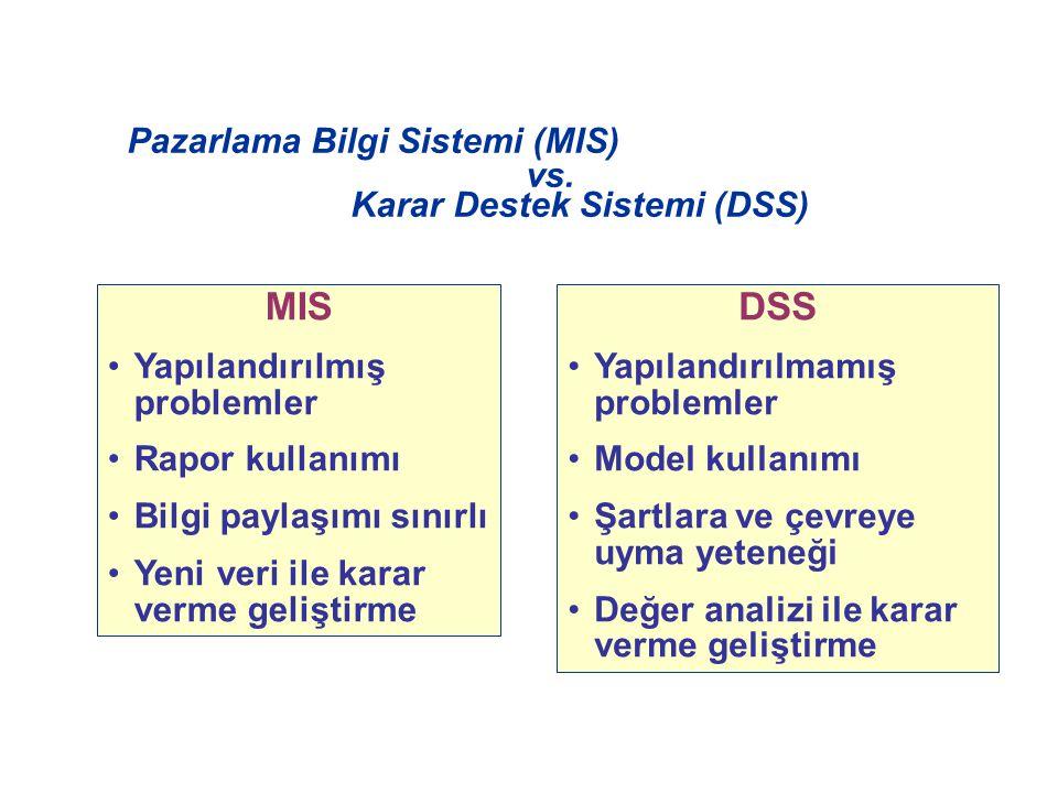 MIS DSS Pazarlama Bilgi Sistemi (MIS) vs. Karar Destek Sistemi (DSS)