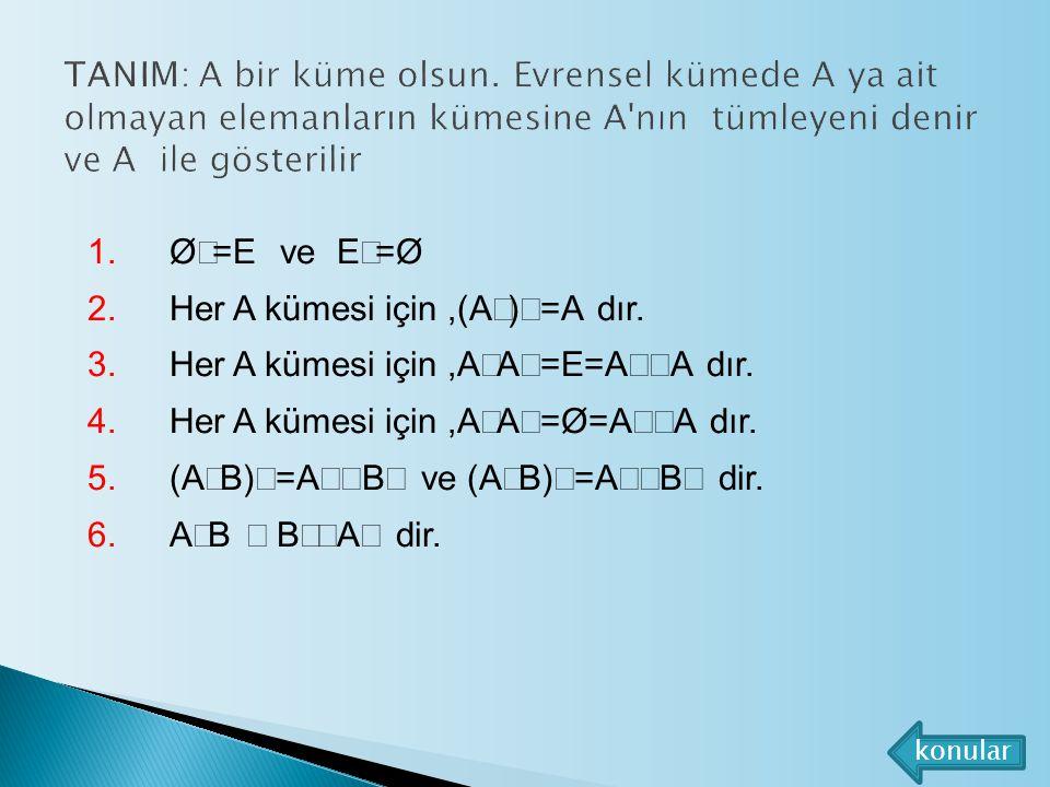 2. Her A kümesi için ,(A¢)¢=A dır.