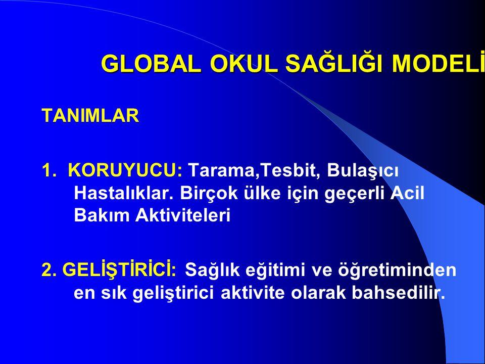 GLOBAL OKUL SAĞLIĞI MODELİ