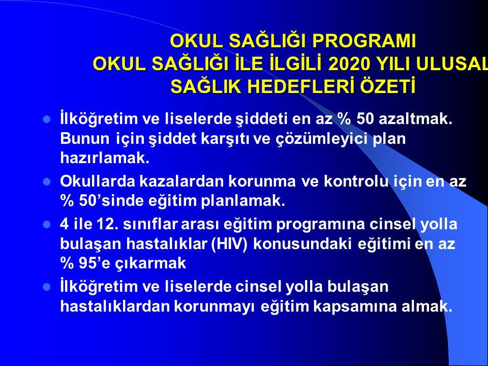 OKUL SAĞLIĞI PROGRAMI OKUL SAĞLIĞI İLE İLGİLİ 2020 YILI ULUSAL SAĞLIK HEDEFLERİ ÖZETİ