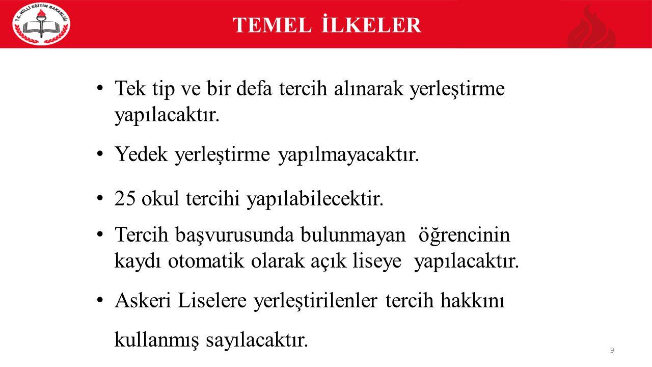 TEMEL İLKELER Tek tip ve bir defa tercih alınarak yerleştirme yapılacaktır. Yedek yerleştirme yapılmayacaktır.