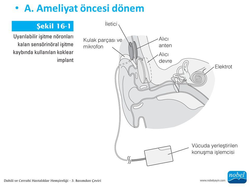 A. Ameliyat öncesi dönem