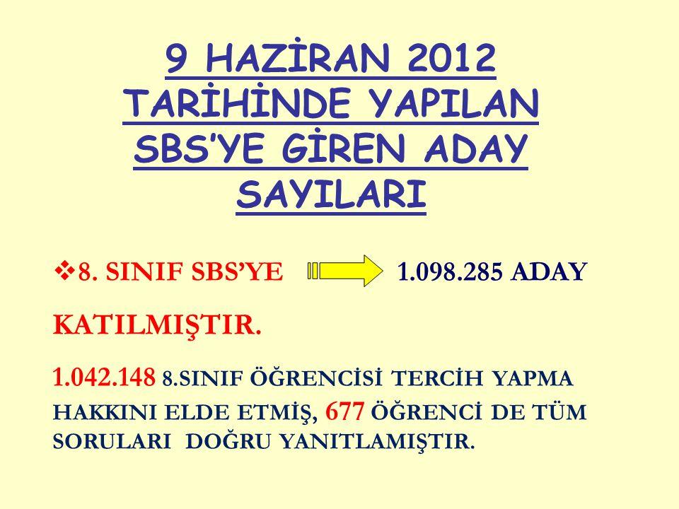 9 HAZİRAN 2012 TARİHİNDE YAPILAN SBS'YE GİREN ADAY SAYILARI