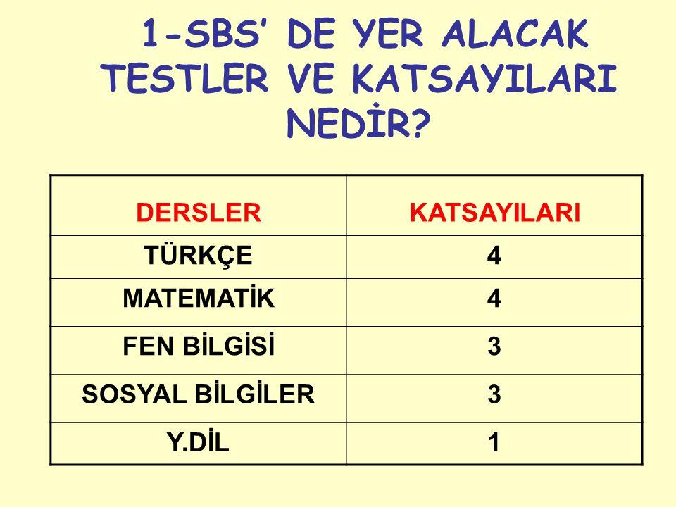 1-SBS' DE YER ALACAK TESTLER VE KATSAYILARI NEDİR