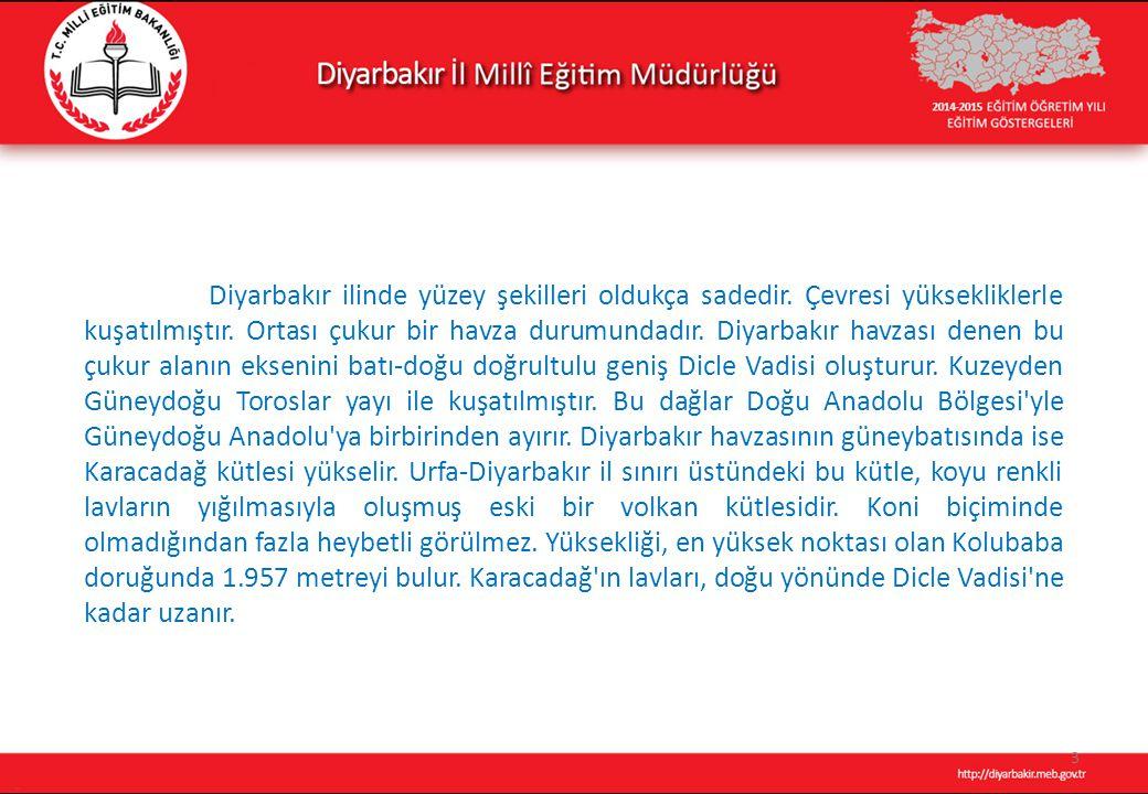 Diyarbakır ilinde yüzey şekilleri oldukça sadedir