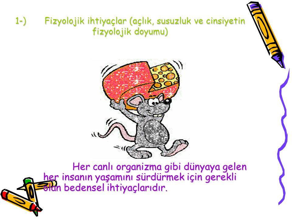 1-) Fizyolojik ihtiyaçlar (açlık, susuzluk ve cinsiyetin fizyolojik doyumu)