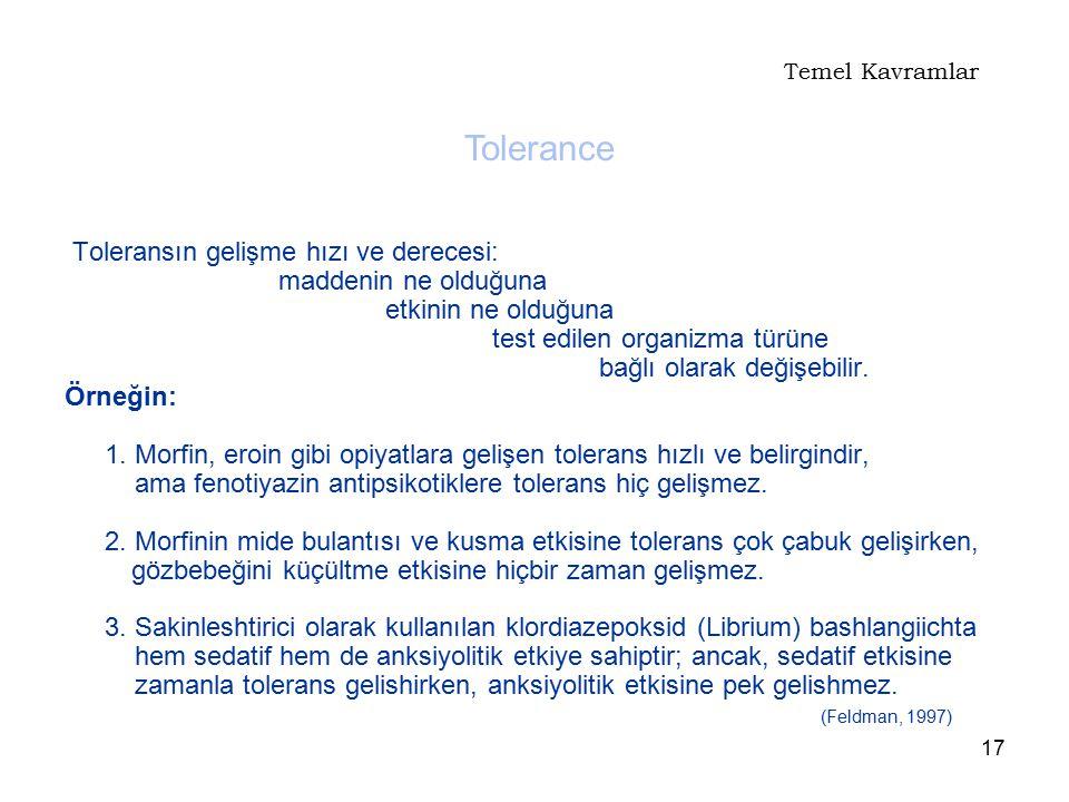 Temel Kavramlar Tolerance.