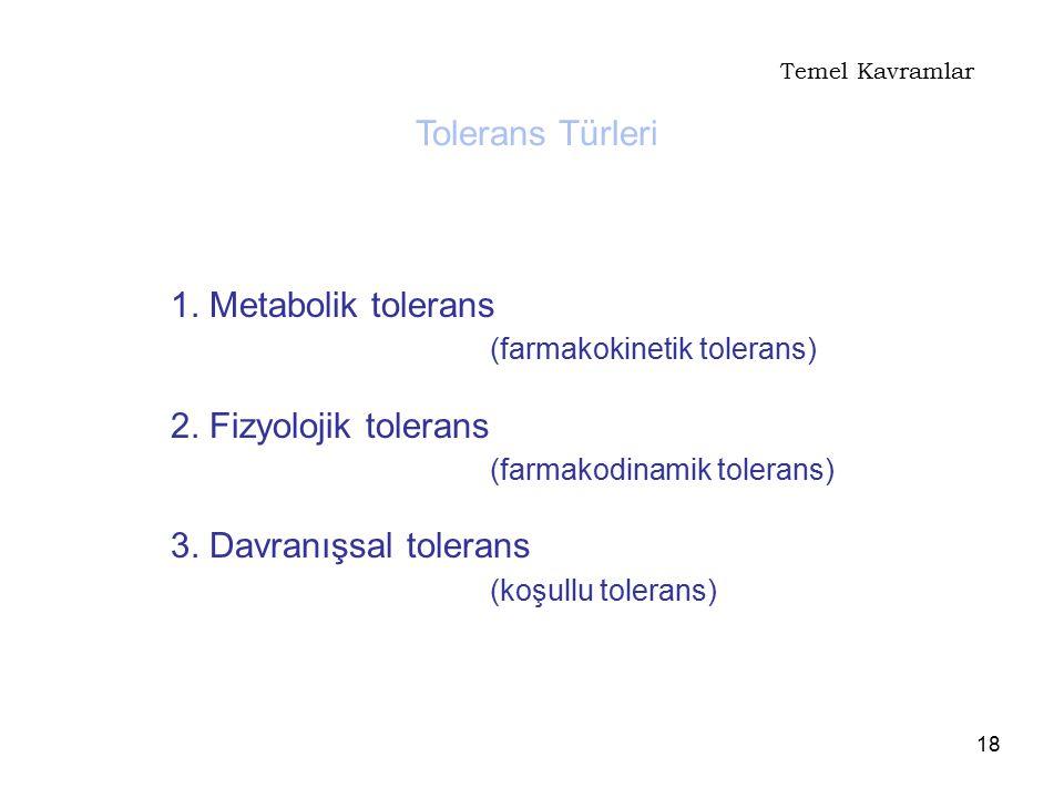1. Metabolik tolerans (farmakokinetik tolerans)