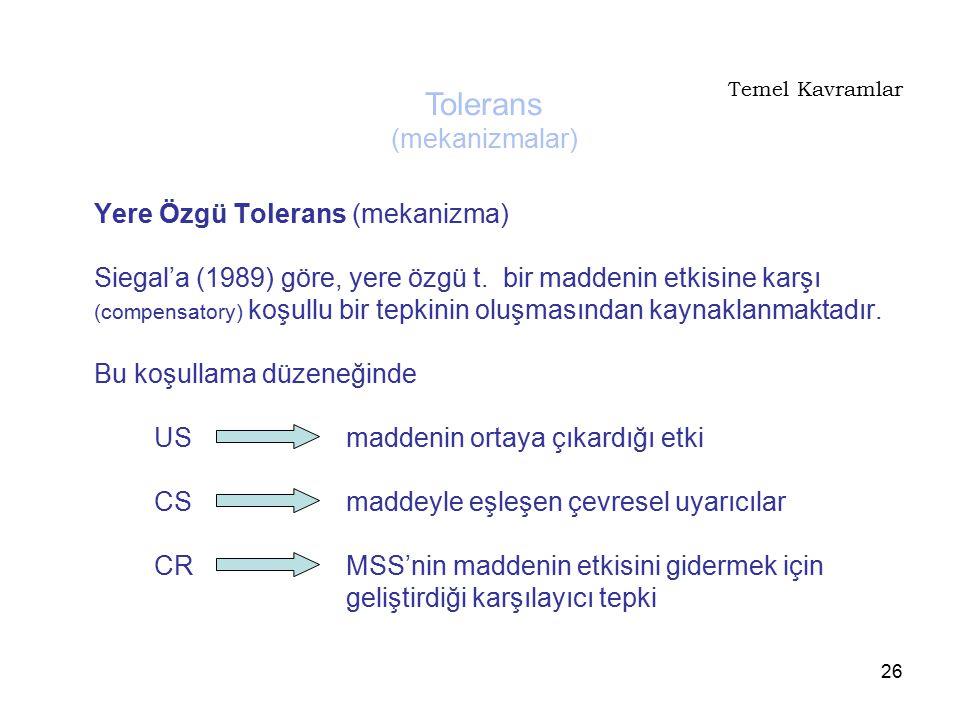 Tolerans (mekanizmalar)