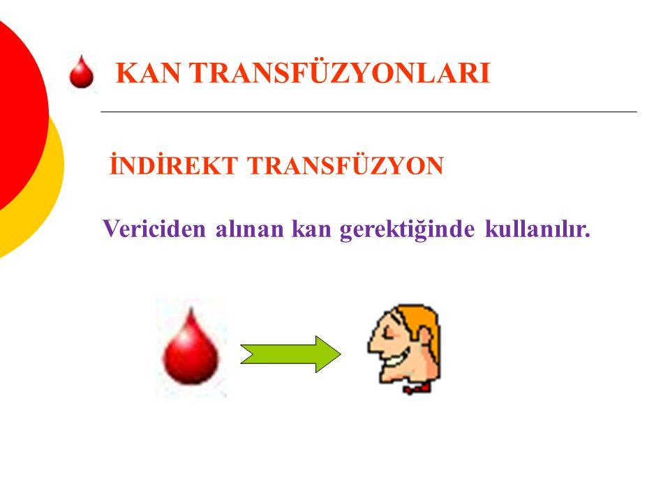 KAN TRANSFÜZYONLARI İNDİREKT TRANSFÜZYON