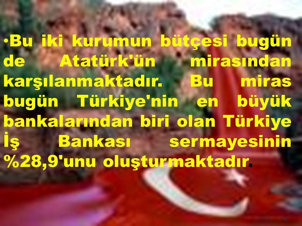 Bu iki kurumun bütçesi bugün de Atatürk ün mirasından karşılanmaktadır