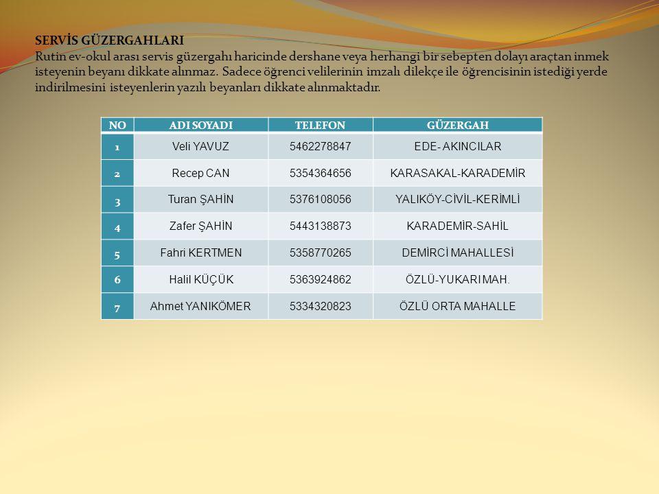YALIKÖY-CİVİL-KERİMLİ