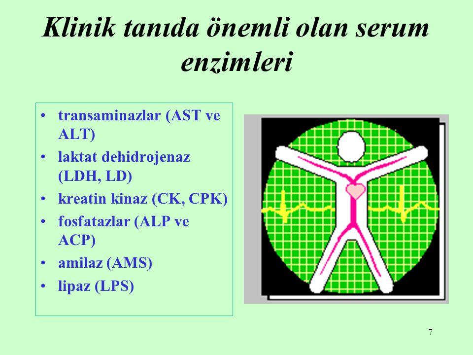 Klinik tanıda önemli olan serum enzimleri