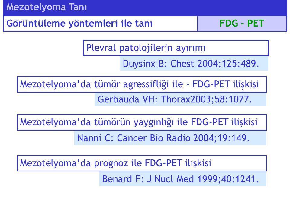 Mezotelyoma Tanı Görüntüleme yöntemleri ile tanı. FDG - PET. Plevral patolojilerin ayırımı. Duysinx B: Chest 2004;125:489.