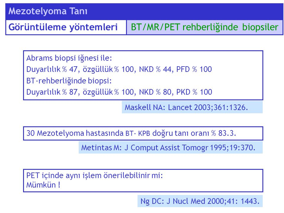 BT/MR/PET rehberliğinde biopsiler