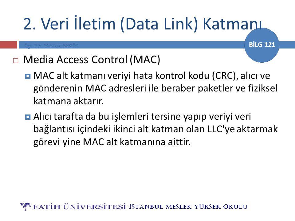 2. Veri İletim (Data Link) Katmanı
