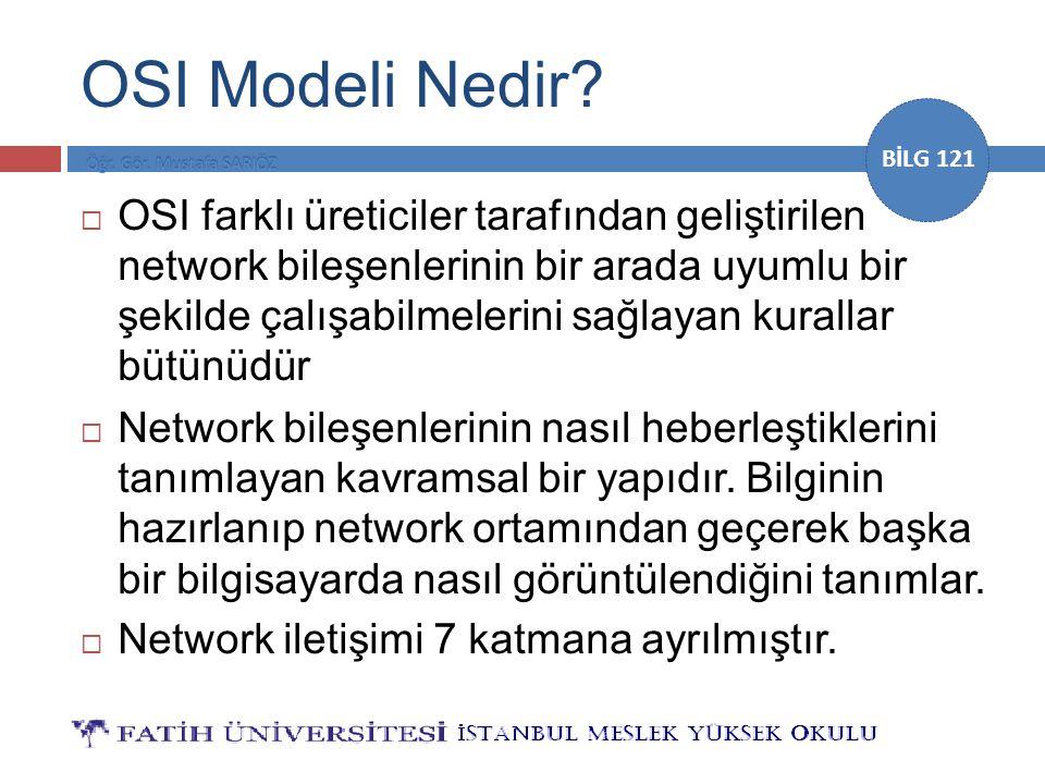 OSI Modeli Nedir