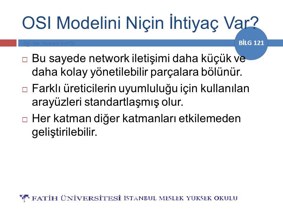 OSI Modelini Niçin İhtiyaç Var