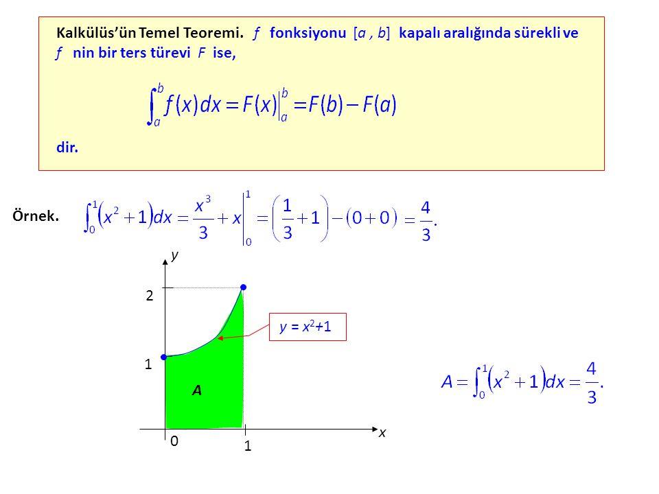 Kalkülüs'ün Temel Teoremi