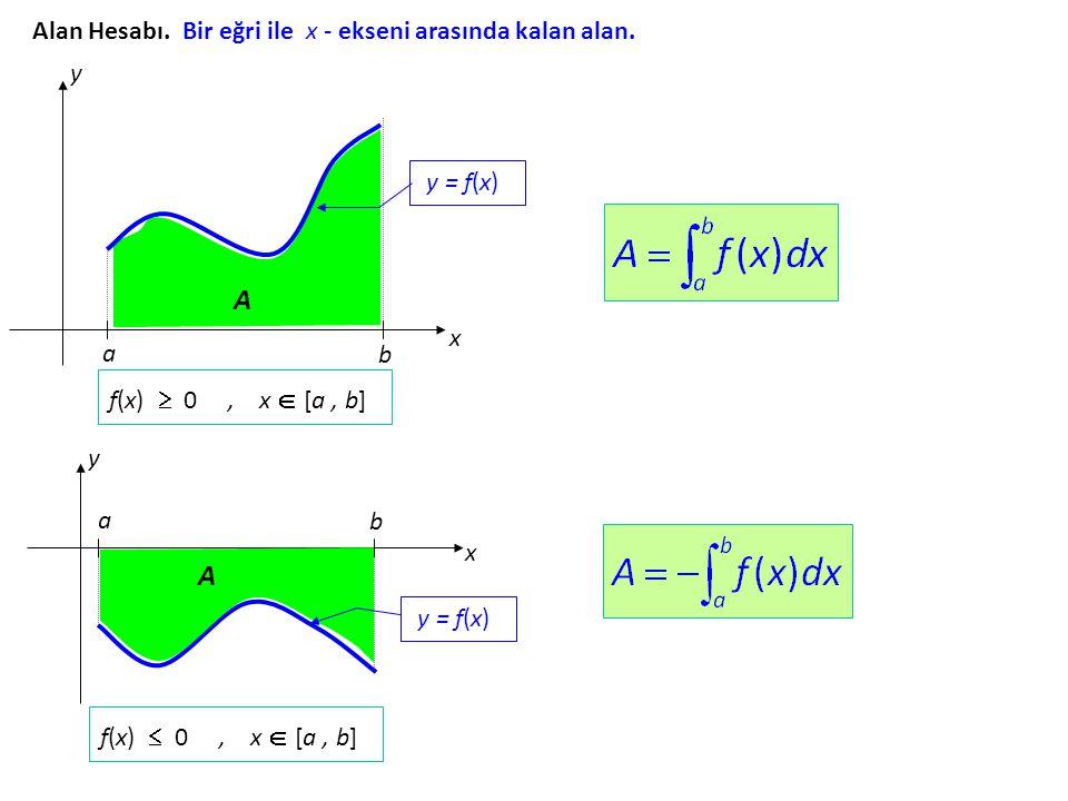A A Alan Hesabı. Bir eğri ile x - ekseni arasında kalan alan. y