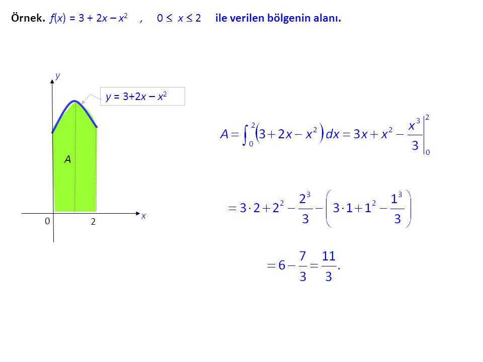 Örnek. f(x) = 3 + 2x – x2 , 0  x  2 ile verilen bölgenin alanı.