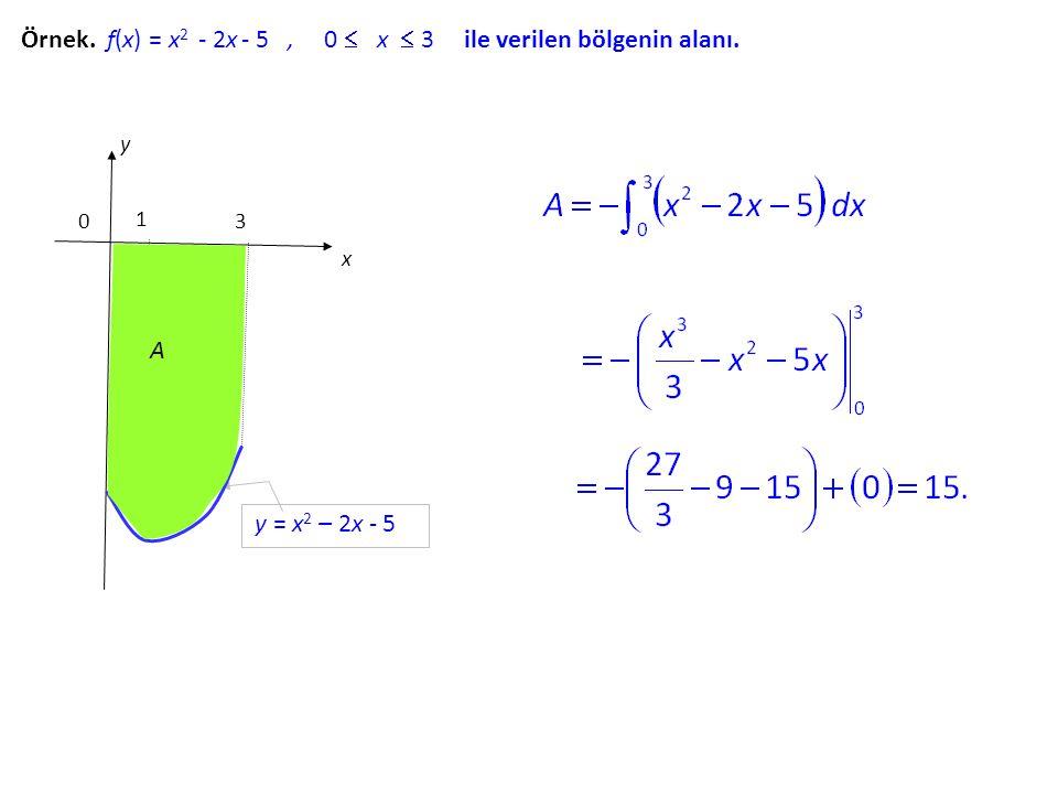 Örnek. f(x) = x2 - 2x - 5 , 0  x  3 ile verilen bölgenin alanı.