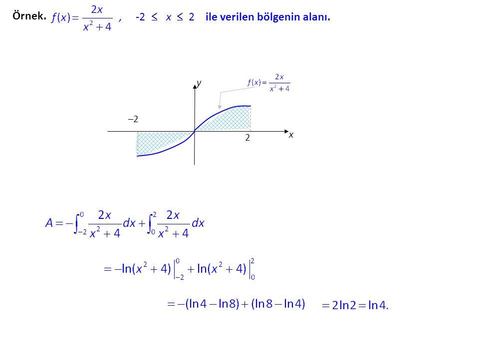 , -2  x  2 ile verilen bölgenin alanı.