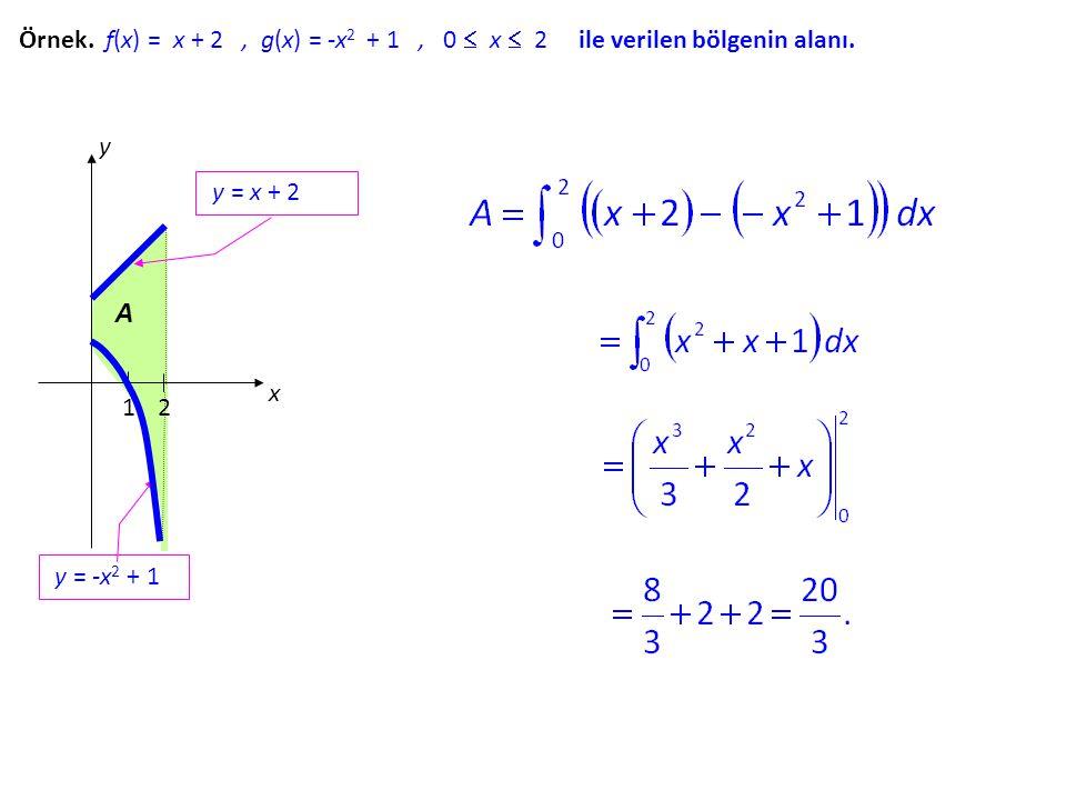 Örnek. f(x) = x + 2 , g(x) = -x2 + 1 , 0  x  2 ile verilen bölgenin alanı.