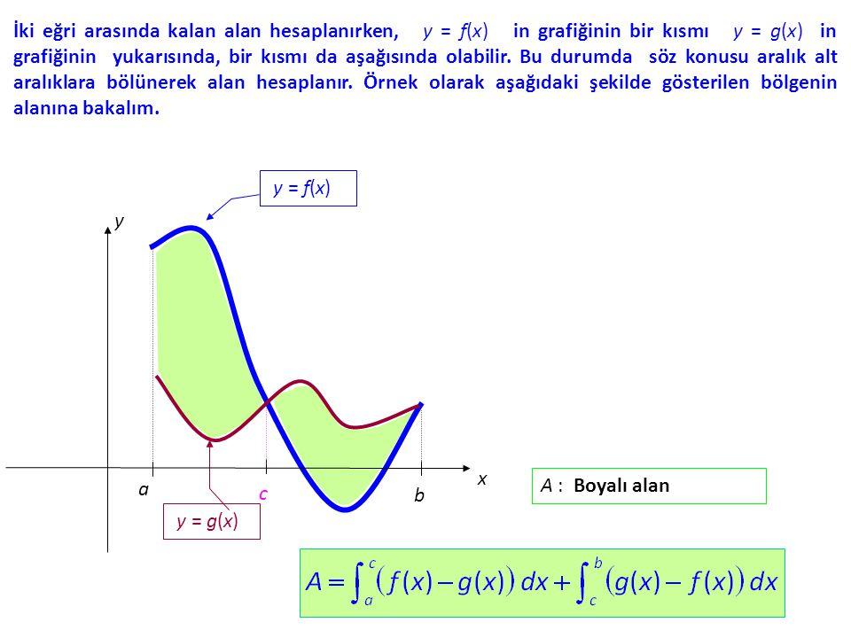 İki eğri arasında kalan alan hesaplanırken, y = f(x) in grafiğinin bir kısmı y = g(x) in grafiğinin yukarısında, bir kısmı da aşağısında olabilir. Bu durumda söz konusu aralık alt aralıklara bölünerek alan hesaplanır. Örnek olarak aşağıdaki şekilde gösterilen bölgenin alanına bakalım.