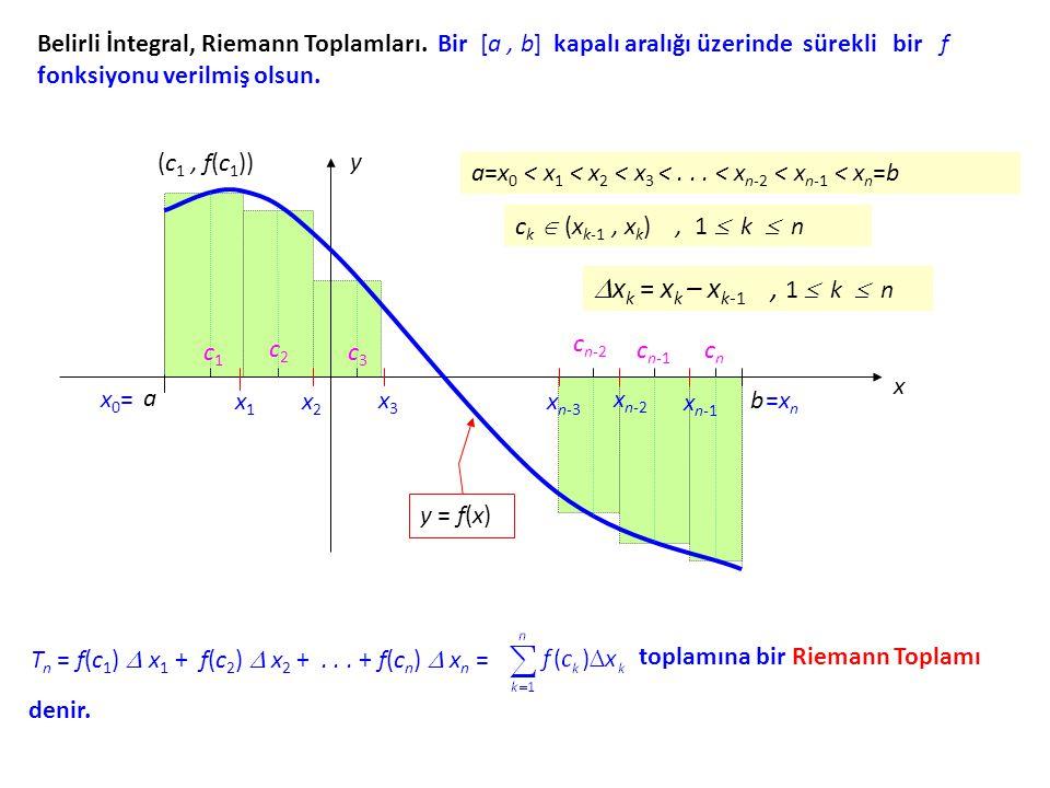 Belirli İntegral, Riemann Toplamları