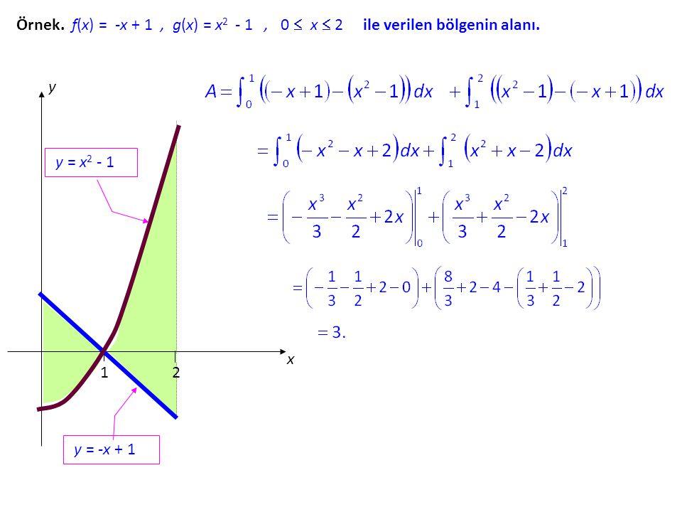 Örnek. f(x) = -x + 1 , g(x) = x2 - 1 , 0  x  2 ile verilen bölgenin alanı.