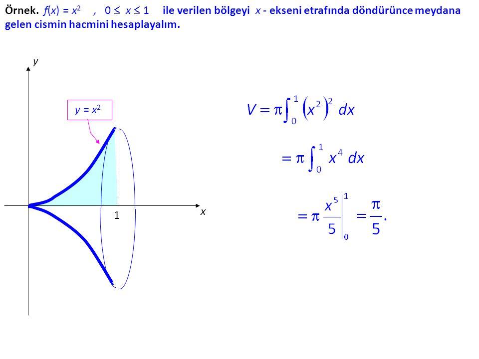 Örnek. f(x) = x2 , 0  x  1 ile verilen bölgeyi x - ekseni etrafında döndürünce meydana gelen cismin hacmini hesaplayalım.