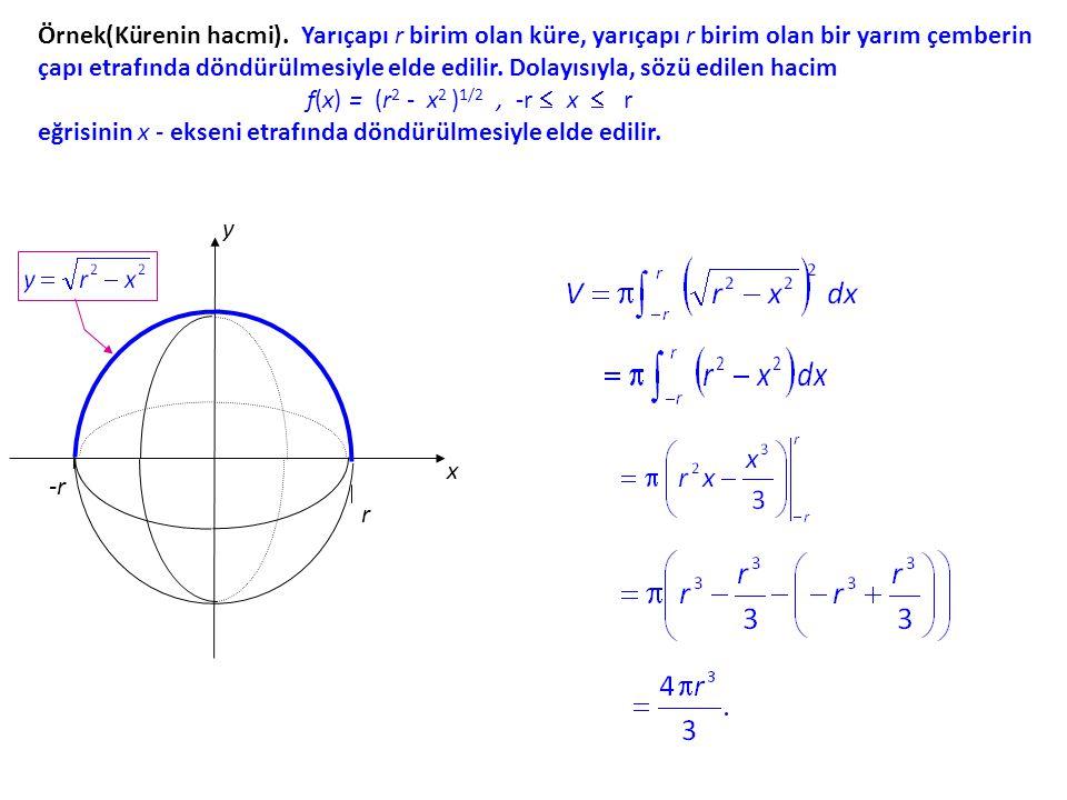 Örnek(Kürenin hacmi). Yarıçapı r birim olan küre, yarıçapı r birim olan bir yarım çemberin çapı etrafında döndürülmesiyle elde edilir. Dolayısıyla, sözü edilen hacim