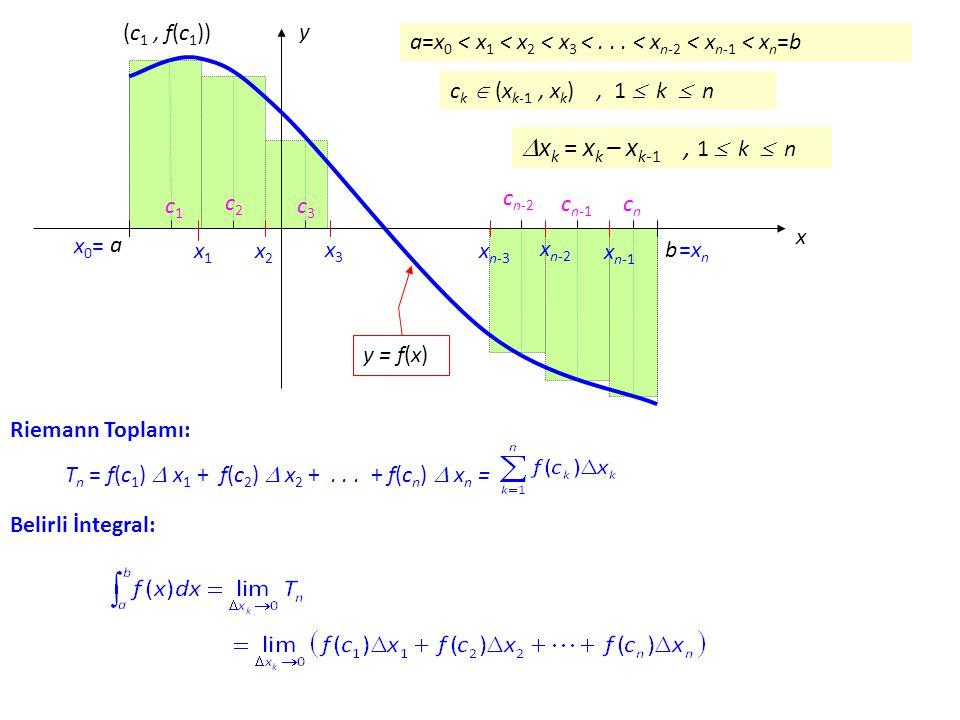 xk = xk – xk-1 , 1  k  n x y a b x0= x1 x2 x3 xn-3 xn-2 xn-1 =xn