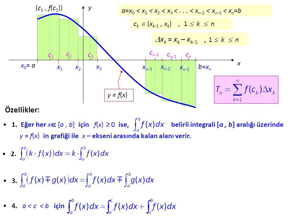 xk = xk – xk-1 , 1  k  n Özellikler: x y a b x0= x1 x2 x3 xn-3 xn-2