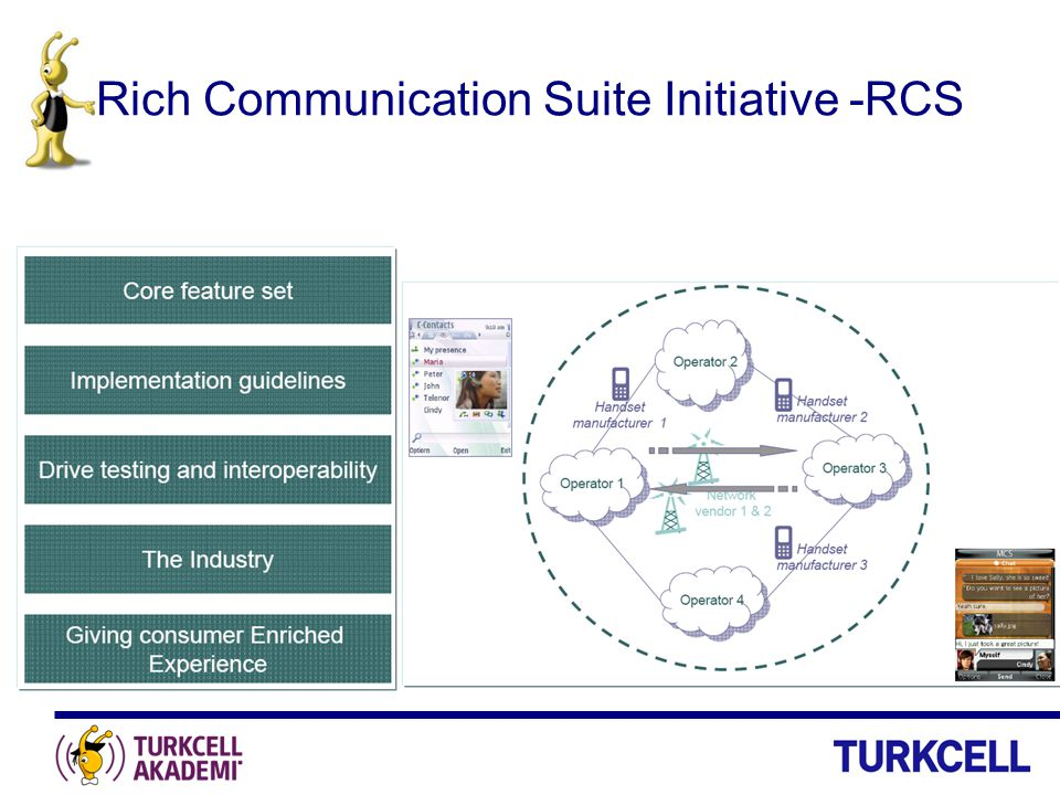 Rich Communication Suite Initiative -RCS