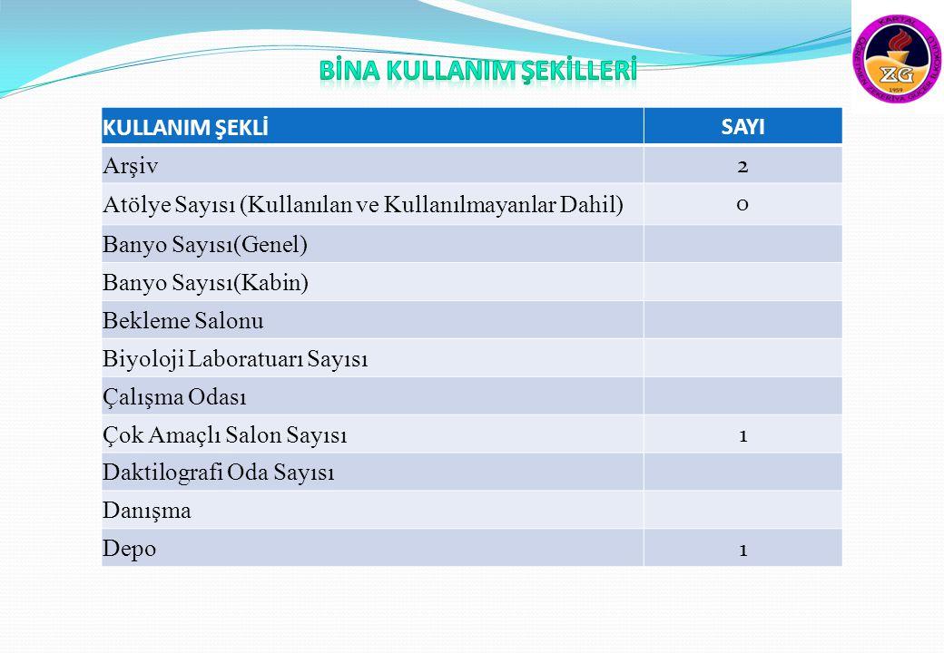 BİNA KULLANIM ŞEKİLLERİ