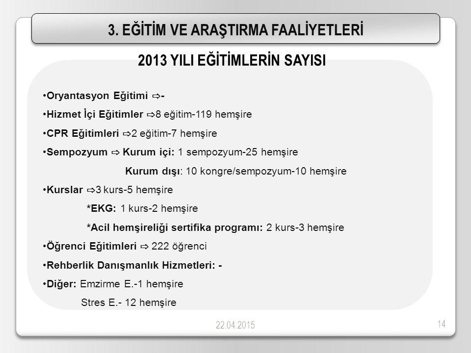 3. EĞİTİM VE ARAŞTIRMA FAALİYETLERİ 2013 YILI EĞİTİMLERİN SAYISI