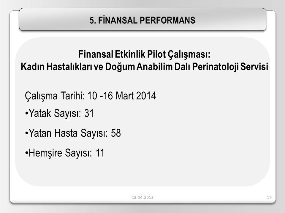 Çalışma Tarihi: 10 -16 Mart 2014 Yatak Sayısı: 31