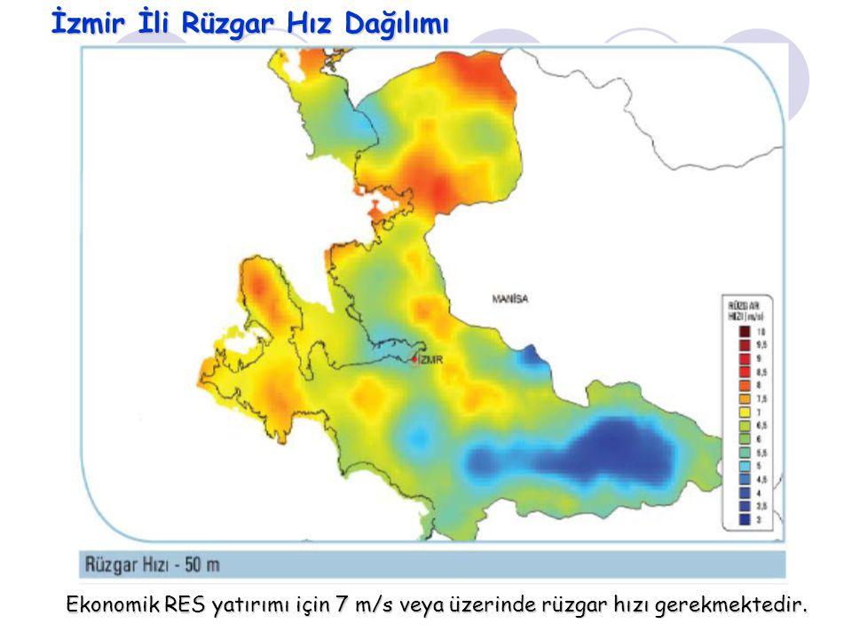 İzmir İli Rüzgar Hız Dağılımı