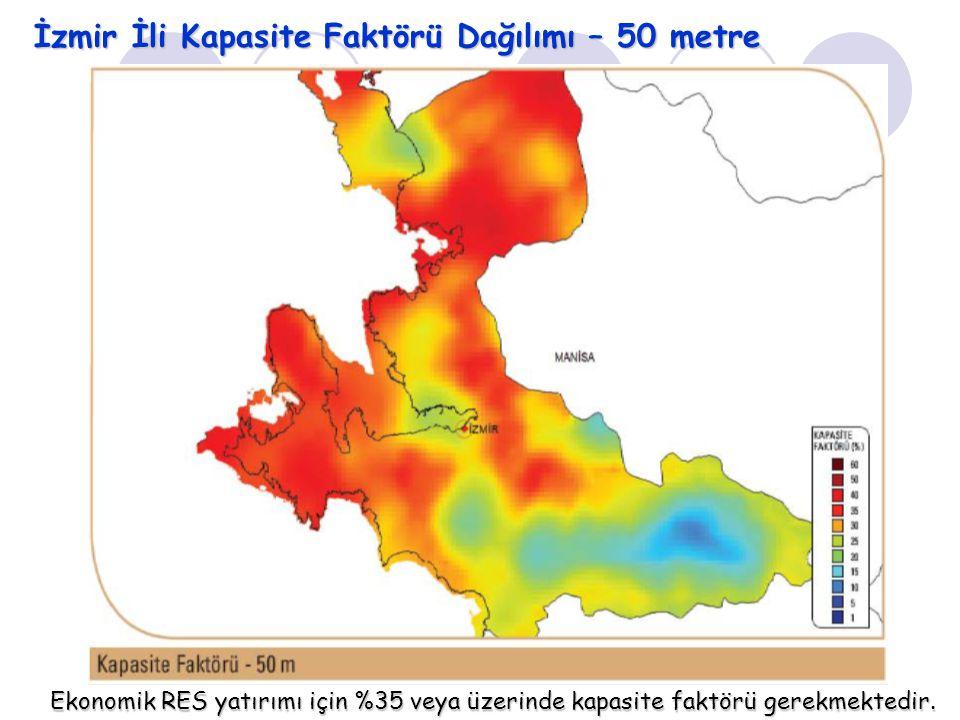 İzmir İli Kapasite Faktörü Dağılımı – 50 metre
