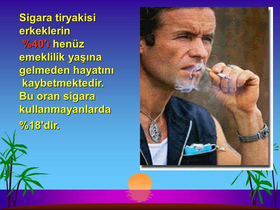Sigara tiryakisi erkeklerin
