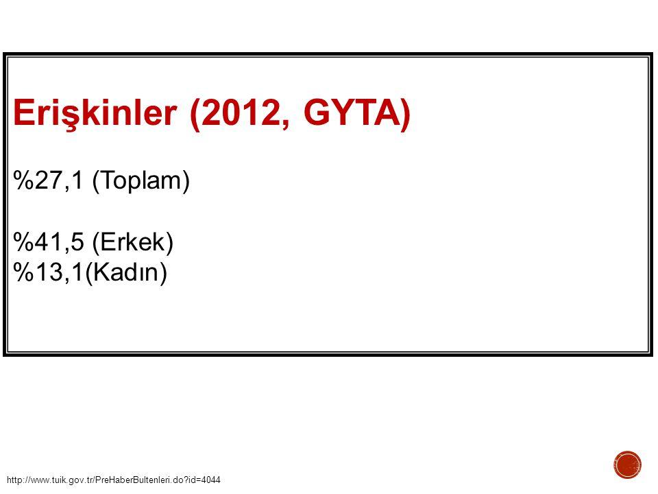 Erişkinler (2012, GYTA) %27,1 (Toplam) %41,5 (Erkek) %13,1(Kadın)