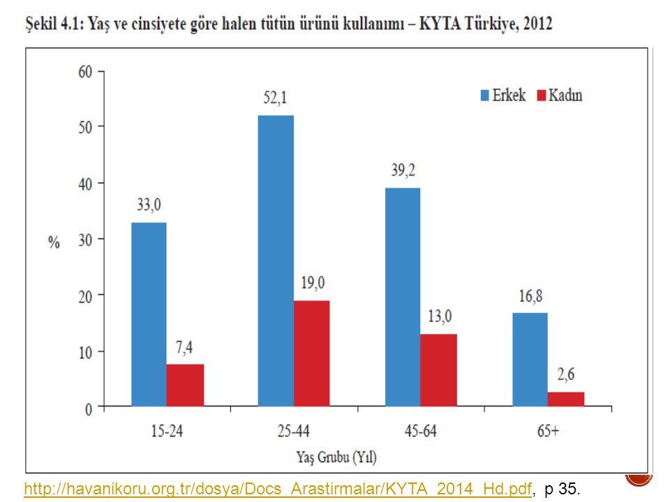 http://havanikoru. org. tr/dosya/Docs_Arastirmalar/KYTA_2014_Hd