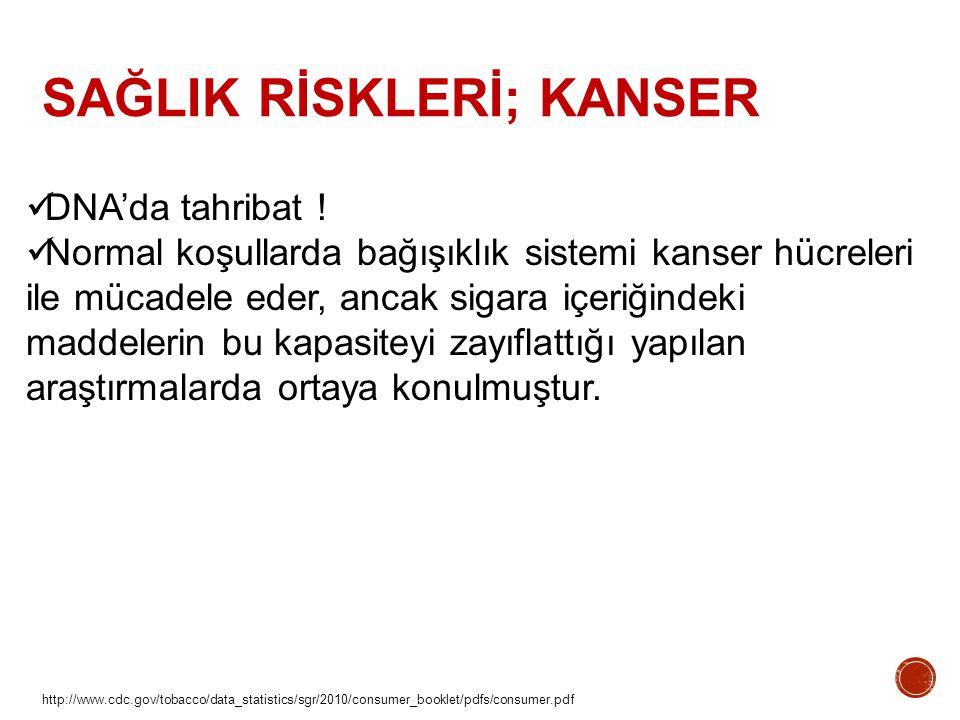 SAĞLIK RİSKLERİ; KANSER
