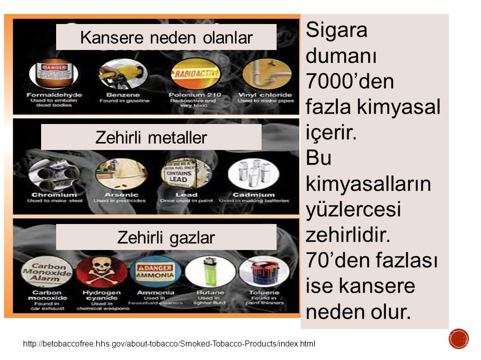 Sigara dumanı 7000'den fazla kimyasal içerir.