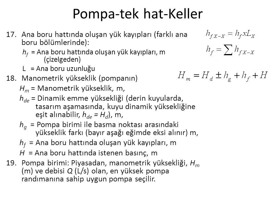 Pompa-tek hat-Keller Ana boru hattında oluşan yük kayıpları (farklı ana boru bölümlerinde):