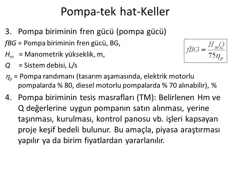 Pompa-tek hat-Keller Pompa biriminin fren gücü (pompa gücü)